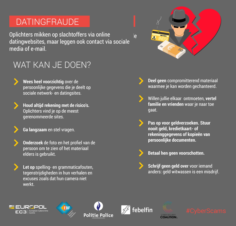online dating sites voorschot land